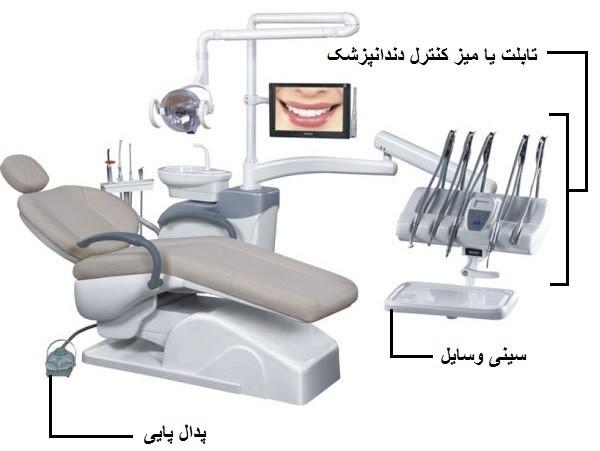 تابلت یا میز کنترل دندانپزشک