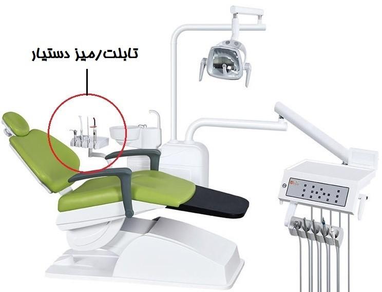 تابلت میز دستیار یونیت دندانپزشکی و اجزای مختلف تابلت دستیار